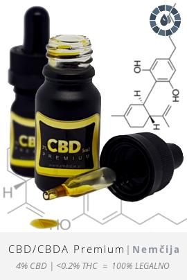 CBD Olje Premium CBDOLJE.SI